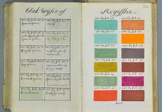 271 anos antes de inventarem o Pantone, um artista descreveu todas as cores imagináveis num livro de 800 páginas