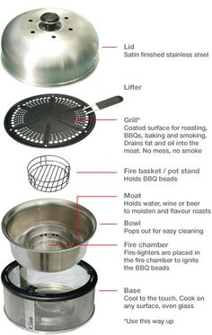 Cobb Cooker - How it works