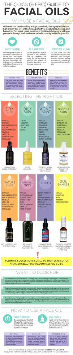 Epic-Beauty-Guide-Facial-Oils.jpg 800×3,867 pixeles