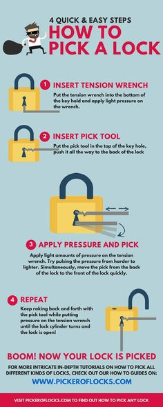 This is our 4-Step quick and easy lock picking infographic. If you want to learn the more in-depth methods and techniques on lock picking