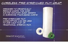 Quick Pak - What the Packaging Trade is Saying!: Why should you change to Converted Pre-Stretched P...