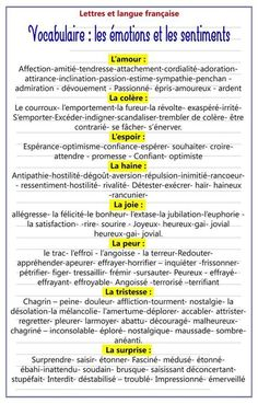 How To Learn French Classroom Printing Videos Glasses Code: 8916245982 French Adjectives, French Verbs, French Grammar, French Phrases, French Quotes, French Expressions, French Language Lessons, French Language Learning, French Lessons