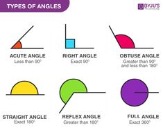 Get the notes of lines and angles class 7 chapter % here at BYJU'S. Go through the complete notes are provided here and practice more problems to score good marks in the exams. Grade 6 Math Worksheets, Math Resources, Kumon, Math Formula Chart, Math Tutorials, Math Charts, Maths Solutions, Math Notes, Math Vocabulary