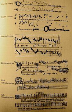 Evolución de la notación en la música clásica.