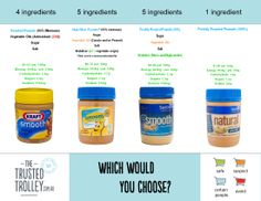 Three of these things belong together, one of these things is not the same? Why put antioxidant 320 into a product when so many aren't. Checkout www.TheTrustedTrolley.com.au why we should avoid 320.