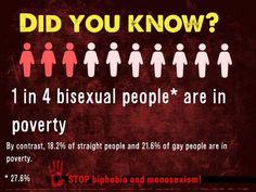 magazine scientific quest prove bisexuality exists