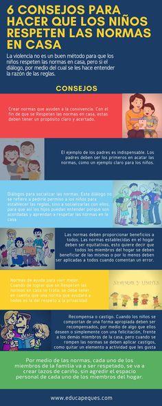 Imágenes educativas para niños con temas escolares y para padres y docentes con temas y consejos para la educación de nuestros hijos.Infografias educativas