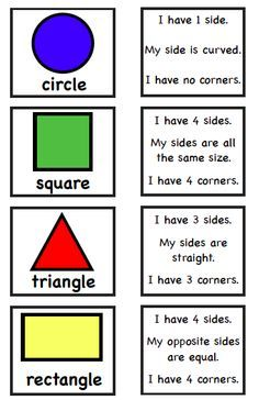 Shape Properties Matching Activity - For use as a matching game or a worksheet, a set of 8 shape image cards with matching property descriptions. A great way to assess children's knowledge of shape properties. Also available for shapes. 2d Shapes Activities, Teaching Shapes, Teaching Math, Math Activities, Preschool Math, Math Classroom, Kindergarten Math, Preschool Shapes, 1st Grade Math