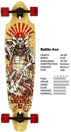 Landyachtz Battle Axe 2012 Complete Longboard Skateboard at Action Board Sports Bamboo Longboard, Longboard Shop, Longboard Decks, Skateboard Decks, Skateboard Store, Skateboard Design, Long Skate, Cruiser Boards, Battle Axe
