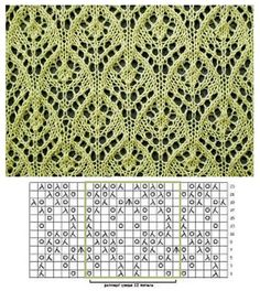 Lace kniting