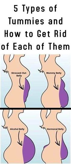 5 Types of Tummies and How to Get Rid of Each of Them #fitness #beauty #hair #workout #health #diy #skin