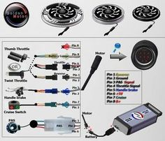 electric bike controller wiring diagram in addition electric motor razor e300 wiring schematic at Razor E200 Wiring Schematic