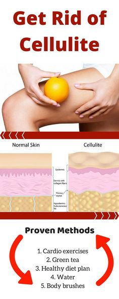 Get Rid of Cellulite – Proven Method – Thin Is In Club