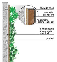 Espaçosas ou pequeninas, essas varandas têm algo em comum: moradores que apreciam jardinagem e que cuidam das plantas com amor