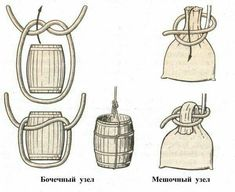 Knots to carry barrels and sacks - survival life hacks Survival Knots, Survival Tips, Survival Skills, Rope Knots, Macrame Knots, Art Du Fil, Paracord Projects, Diy Projects, Fishing Knots