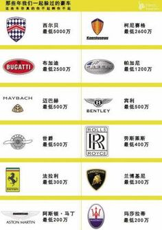 Ranking Luxury Cars Brands Based On Sentiment Semlab Luxury Cars