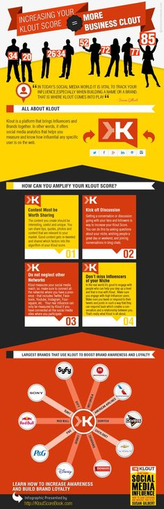 Increasing your Klout score #infografia #infographic #socialmedia