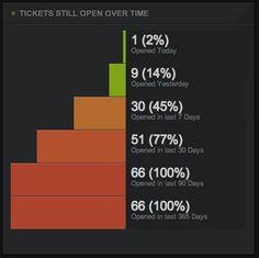 Tickets-Still-Open.png (484×482)