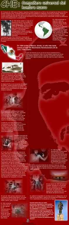 infografia-che-companero-universal-nuevo-hombre.jpg (800×2600)
