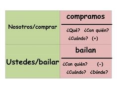 Spanish AR Verbs Speaking Activity (Memory with Sentences)