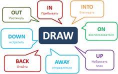 Phrasal verb Draw http://www.learnathome.ru/grammar/phrasal-verb-draw.html #Phrasalverbs #Englishgrammar #английский