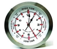 The Tide & Time Clock will let you know the best times to set out for a fishing trip.    Most fishermen will prefer to fish the change of tides as that is the most productive and this Tide Clock shows a rising and falling tide.