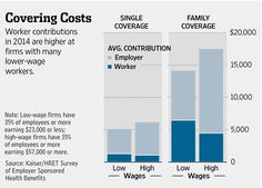 Wal-Mart to End #Health #Insurance for Some Part-Time Employees.