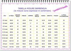 tabella misure