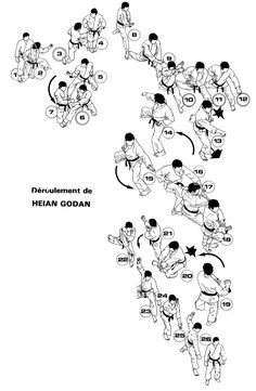Martial Arts Techniques, Self Defense Techniques, Judo, Jiu Jitsu, Shotokan Karate Kata, Karate Styles, Karate Moves, Martial Arts Workout, Boxing Workout
