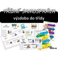 Produkt - Slovní druhy Boarding Pass, Preschool, Biology, Kindergarten, Preschools
