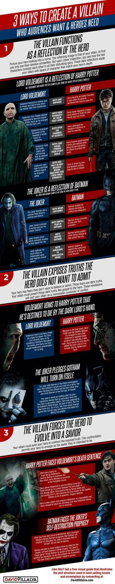 3 Ways to Create a Villain Who Audiences Want & Heroes Need [Infographic], narrative writing Book Writing Tips, Writing Process, Writing Resources, Writing Help, Writing Ideas, Writing Characters, Writers Write, Fiction Writing, The Villain