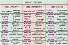 pasado-continuo.png (508×337)