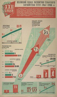 http://blog.stuttgarter-zeitung.de/wp-content/sowjetische-infografik-1.jpg