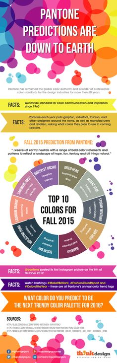 Pantone Colour Predictions Fall 2015 - weaves of earthy neutrals with a range of bold colour statements and patterns to reflect a landscape of hope, fun, fantasy and all things natural - features their top 10 colour predictions for next season in this useful infographic...x