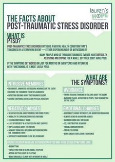The Facts About Post-Traumatic Stress Disorder