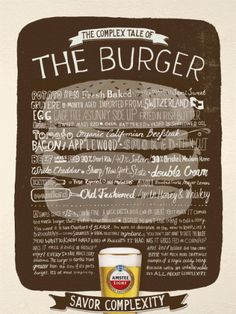 "Amstel Light's ""Savor Complexity"" features….Burgers! :: The Burger Beast: It's All About The Comfort Food"