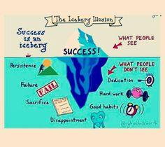 Do you really know success?  #hustlehard #startup