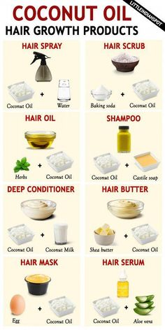 Coconut Oil helps to keep your hair strands stronger and healthier. It penetrates deep into the follicles making the hair healthy. Deeper oil penetration, gives your hair and scalp complete nourishment for problem free, healthy hair.It provides nourishment and prevents overall hair damage.Here, we've rounded up the best homemade coconut oil hair productsto try now. … The post DIY COCONUT OIL HAIR PRODUCTS FOR FASTER ... #Coconut #Hair #Healthier #helps #BakingSodaForHair Baking Soda Dry Shampoo, Baking Soda Coconut Oil, Baking Soda For Dandruff, Homemade Coconut Oil, Baking Soda For Hair, Baking Soda Uses, Honey Shampoo, Hair Shampoo, Hair Scrub