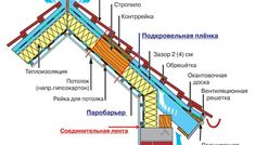 Утепление и гидроизоляция   строим сами Ladder, Stairs, Ladders, Scale, Staircase Runner, Stairway