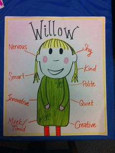 K-1 Character Map (Willow's Whispers) Character Words, Character Map, Adjective Anchor Chart, Adjectives Activities, Reading Anchor Charts, 5th Grade Reading, Word Work, Writing Ideas, Literacy