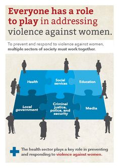 Everyone has a role to play in addressing violence against women. World Health Organization, page 7