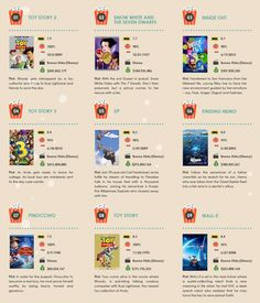 2 | Infographic: a Numbers-Based Look At What May Be The 50 Best Animated Movies Ever | Co.Create | creativity + culture + commerce