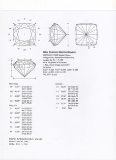 145 Best facet diagrams images in 2019   Gemstone jewelry, Gems