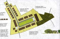 ontwerpvoorstel wooninbreidingsproject