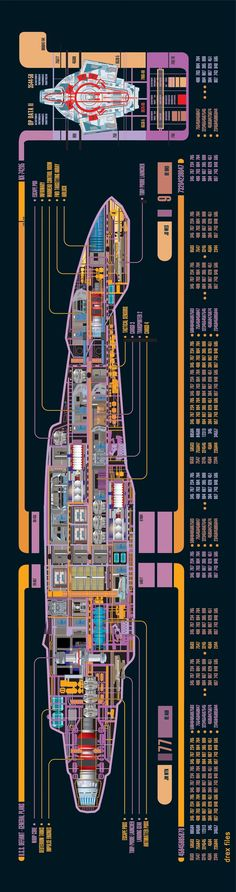 Defiant Class USS Defiant schematic