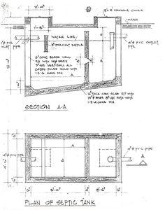 concrete septic tank designs