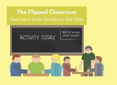 What's A Flipped Classroom?