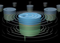 Scientists seeking ways to synchronize the magnetic spins in nanoscale devices to build tiny yet more powerful signal-generating or receiving antennas and other electronics have published a study showing that stacked nanoscale magnetic vortices separated by an extremely thin layer of copper can be driven to operate in unison. These devices could potentially produce a powerful signal that could be put to work in a new generation of cell phones, computers, and other applications.