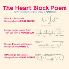 The Heart Block Poem For more mnemonics, visit our site! http://nurseslabs.com