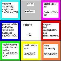 A HÁZ, A LAKHELY TÁJOLÁSA: magyar térrendezés, energiák, tájolás, kelet